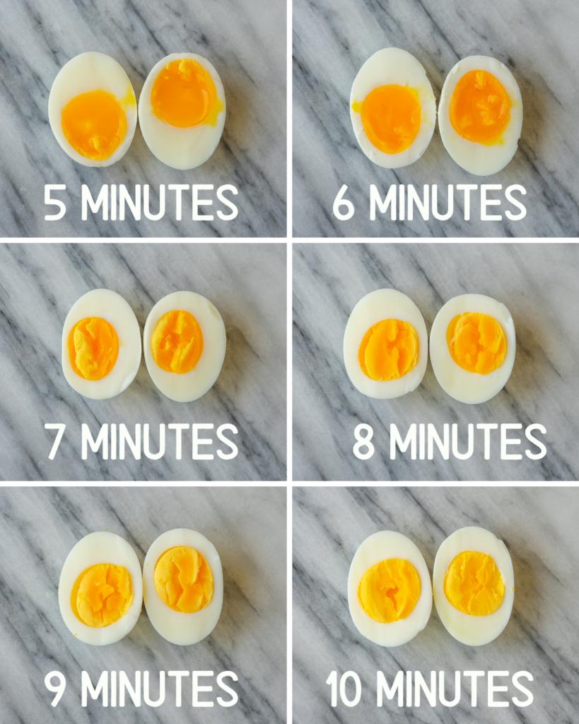 boiled egg time chart